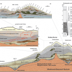 Cross sections at Jacinth HM deposit of Eucla Basin