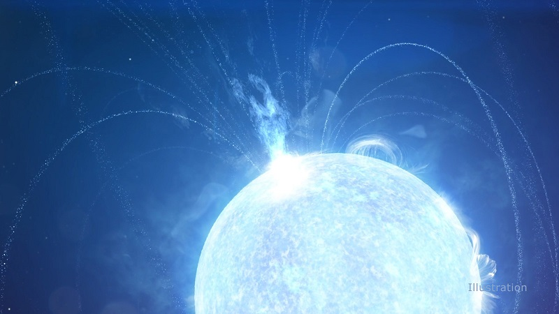 Magnetars could be behind some fast radio bursts, shows study